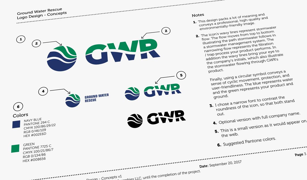 Ground Water Rescue Logo Design